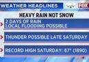 Vigilancia de inundaciones: fuertes lluvias, vientos y aire caliente de barril este fin de semana